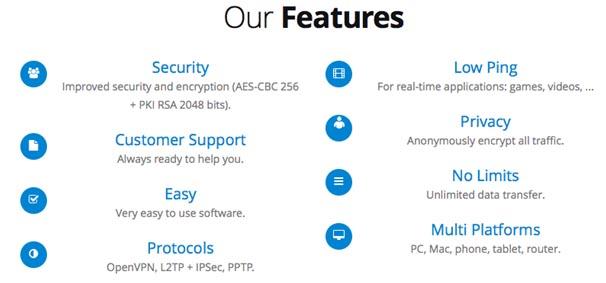 ActiVPN features