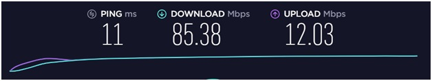 keepsolid vpn unlimited speed tests